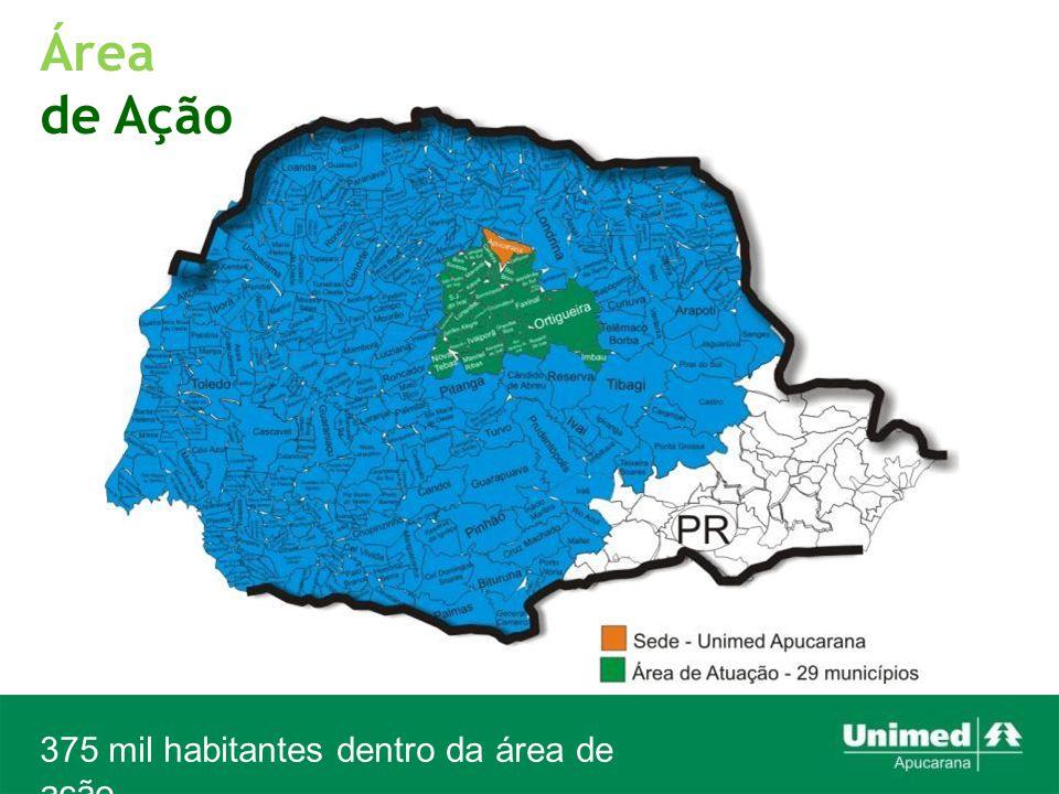 Área de Ação 375 mil habitantes dentro da área de ação