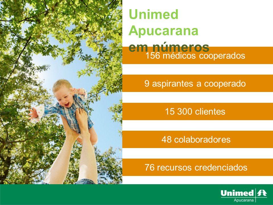76 recursos credenciados 9 aspirantes a cooperado 48 colaboradores 15 300 clientes 156 médicos cooperados Unimed Apucarana em números