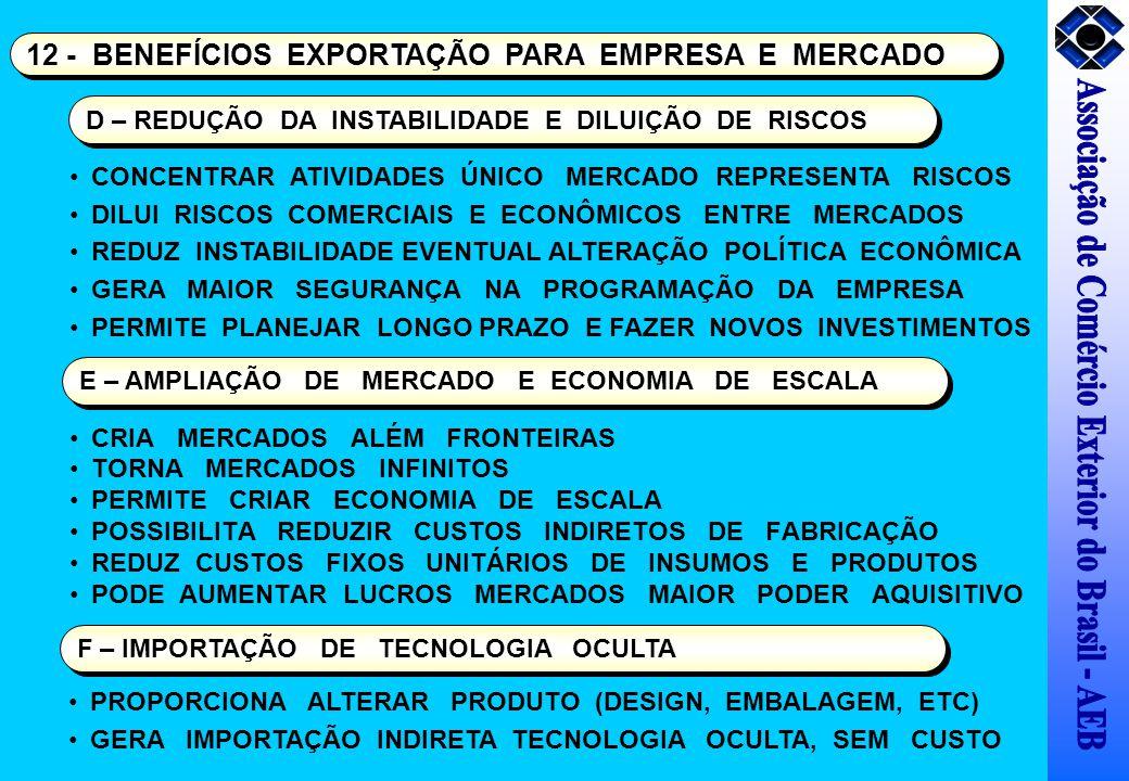 CONCENTRAR ATIVIDADES ÚNICO MERCADO REPRESENTA RISCOS DILUI RISCOS COMERCIAIS E ECONÔMICOS ENTRE MERCADOS REDUZ INSTABILIDADE EVENTUAL ALTERAÇÃO POLÍT