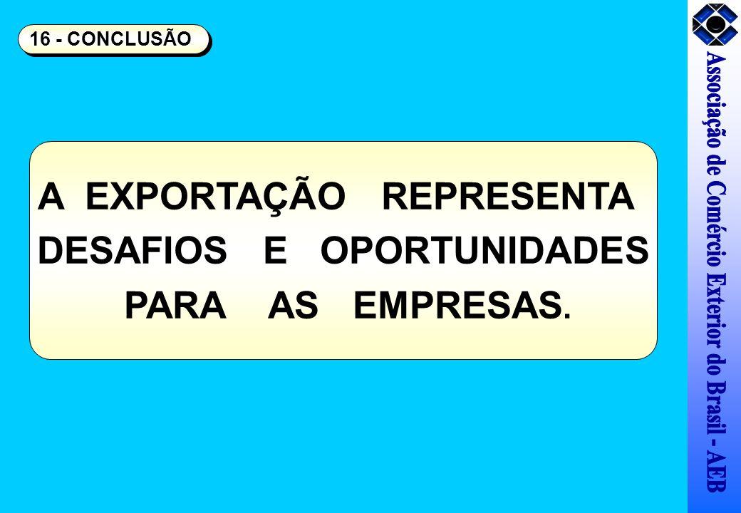 16 - CONCLUSÃO A EXPORTAÇÃO REPRESENTA DESAFIOS E OPORTUNIDADES PARA AS EMPRESAS.
