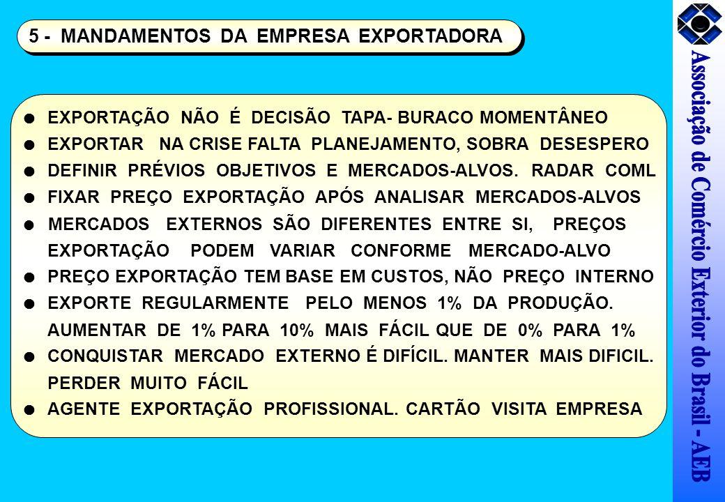 5 - MANDAMENTOS DA EMPRESA EXPORTADORA EXPORTAÇÃO NÃO É DECISÃO TAPA- BURACO MOMENTÂNEO EXPORTAR NA CRISE FALTA PLANEJAMENTO, SOBRA DESESPERO DEFINIR