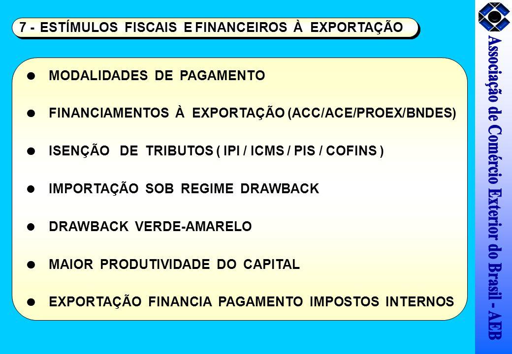 MODALIDADES DE PAGAMENTO FINANCIAMENTOS À EXPORTAÇÃO (ACC/ACE/PROEX/BNDES) ISENÇÃO DE TRIBUTOS ( IPI / ICMS / PIS / COFINS ) IMPORTAÇÃO SOB REGIME DRA