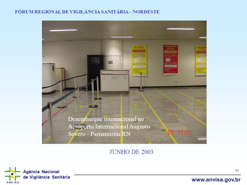 Agência Nacional de Vigilância Sanitária www.anvisa.gov.br 11 FÓRUM REGIONAL DE VIGILÂNCIA SANITÁRIA – NORDESTE JUNHO DE 2003 Desembarque internaciona