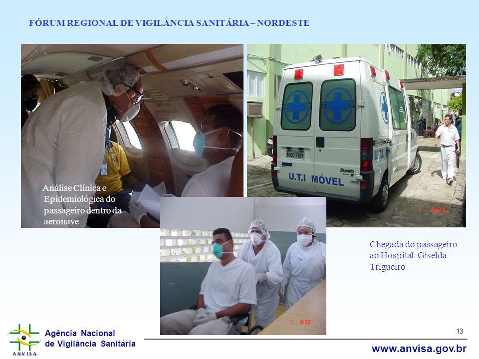 Agência Nacional de Vigilância Sanitária www.anvisa.gov.br 13 FÓRUM REGIONAL DE VIGILÂNCIA SANITÁRIA – NORDESTE Análise Clínica e Epidemiológica do pa
