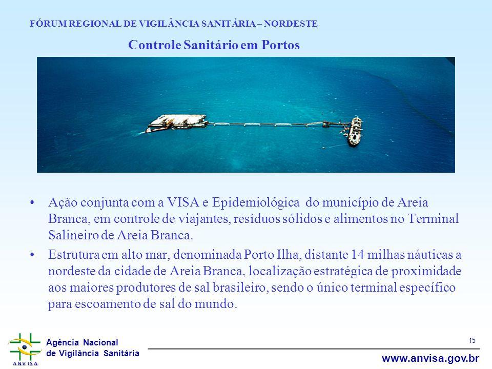 Agência Nacional de Vigilância Sanitária www.anvisa.gov.br 15 FÓRUM REGIONAL DE VIGILÂNCIA SANITÁRIA – NORDESTE Controle Sanitário em Portos Ação conj