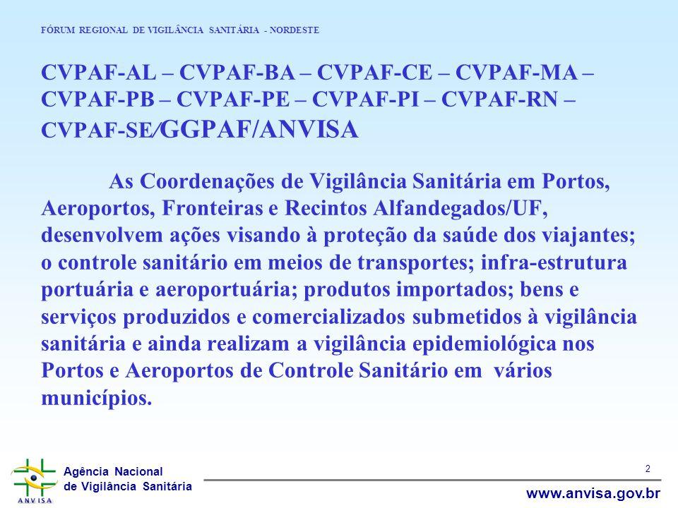 Agência Nacional de Vigilância Sanitária www.anvisa.gov.br 2 FÓRUM REGIONAL DE VIGILÂNCIA SANITÁRIA - NORDESTE CVPAF-AL – CVPAF-BA – CVPAF-CE – CVPAF-