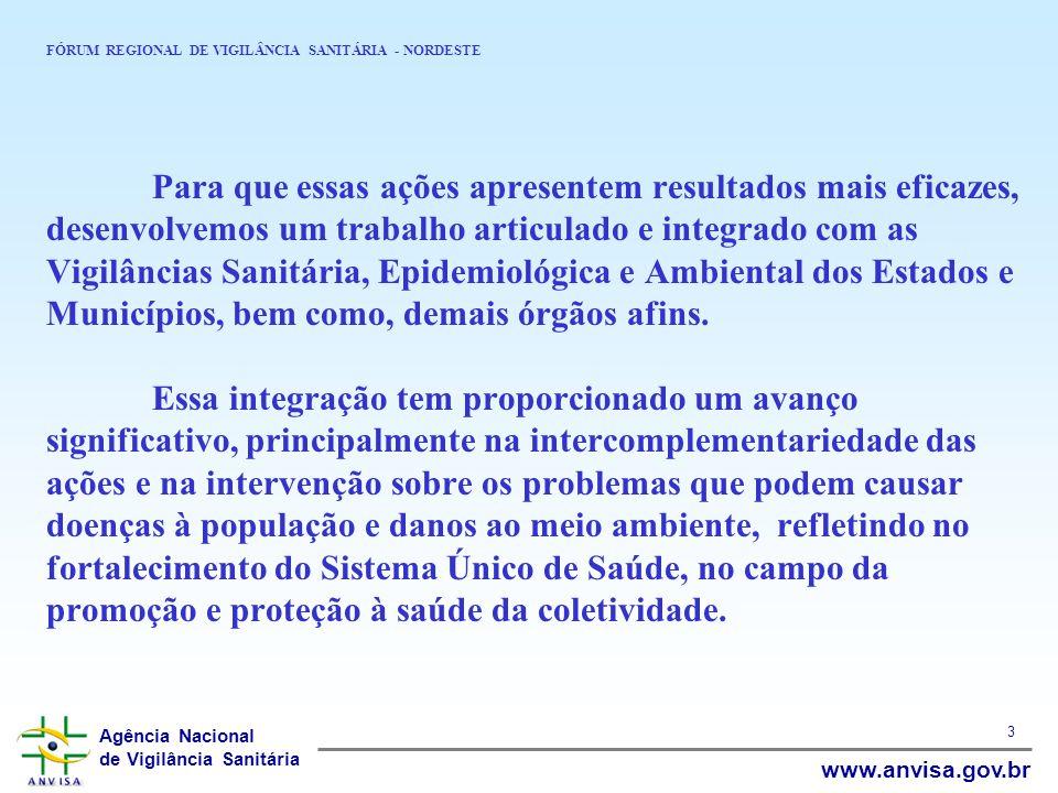 Agência Nacional de Vigilância Sanitária www.anvisa.gov.br 3 FÓRUM REGIONAL DE VIGILÂNCIA SANITÁRIA - NORDESTE Para que essas ações apresentem resulta