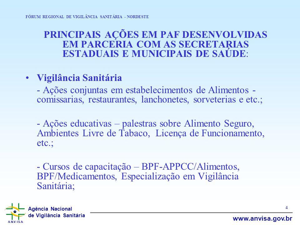 Agência Nacional de Vigilância Sanitária www.anvisa.gov.br 4 FÓRUM REGIONAL DE VIGILÂNCIA SANITÁRIA - NORDESTE PRINCIPAIS AÇÕES EM PAF DESENVOLVIDAS E