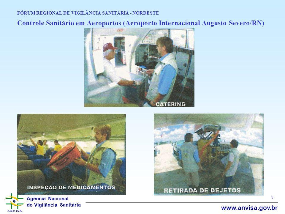 Agência Nacional de Vigilância Sanitária www.anvisa.gov.br 8 FÓRUM REGIONAL DE VIGILÂNCIA SANITÁRIA - NORDESTE Controle Sanitário em Aeroportos (Aerop