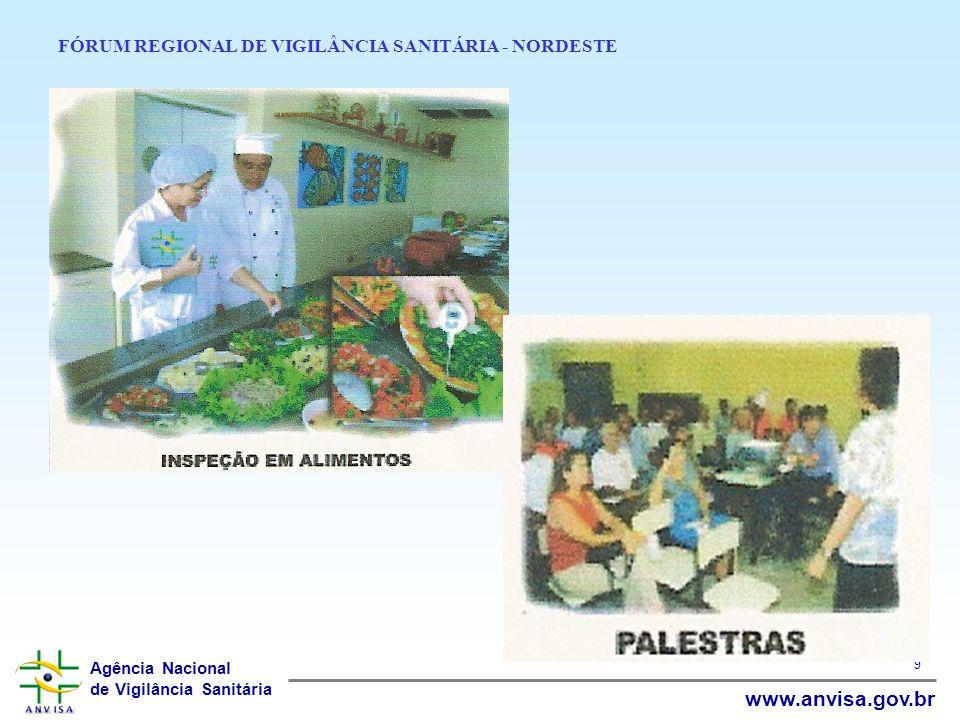 Agência Nacional de Vigilância Sanitária www.anvisa.gov.br 9 FÓRUM REGIONAL DE VIGILÂNCIA SANITÁRIA - NORDESTE