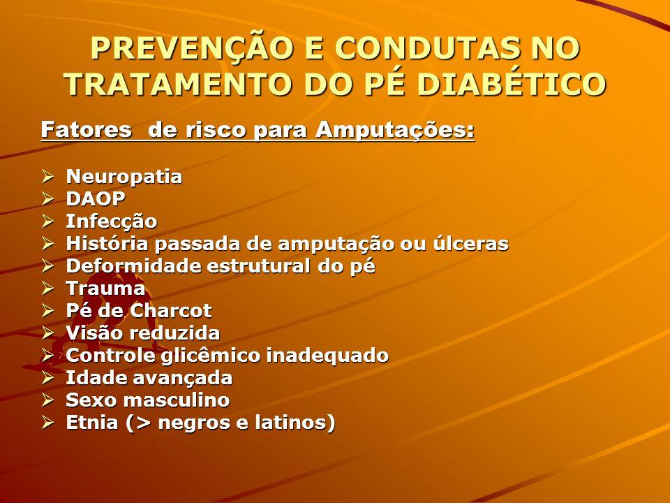 Pé diabético: Panorama Epidemiológico Risco de amputação é 15 entre indivíduos não diabéticos Risco de amputação é 15 entre indivíduos não diabéticos