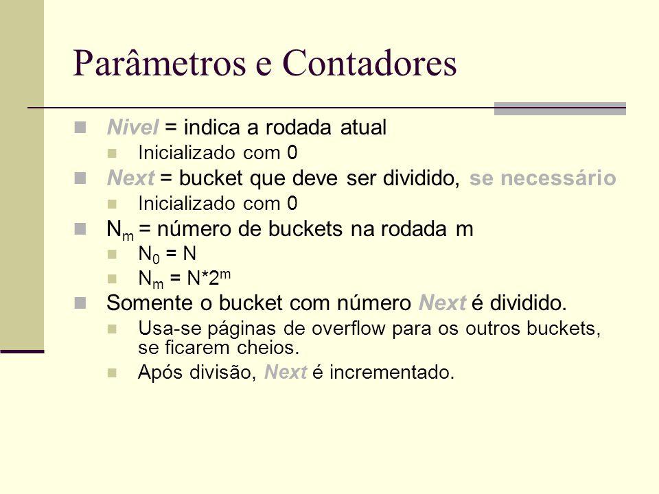 Parâmetros e Contadores Nivel = indica a rodada atual Inicializado com 0 Next = bucket que deve ser dividido, se necessário Inicializado com 0 N m = número de buckets na rodada m N 0 = N N m = N*2 m Somente o bucket com número Next é dividido.