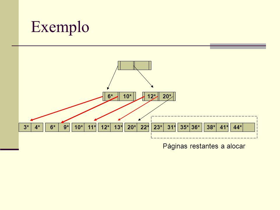 Supressão 0 1 2 5 h h(25) mod 6 = 1 25 … … Suprimindo 4 3