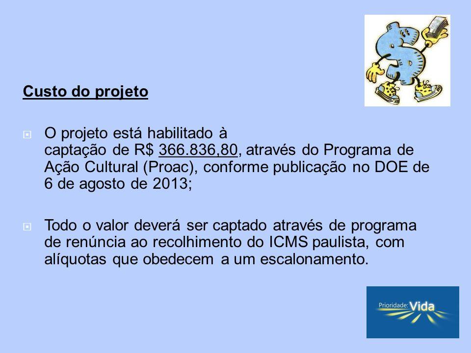 Custo do projeto O projeto está habilitado à captação de R$ 366.836,80, através do Programa de Ação Cultural (Proac), conforme publicação no DOE de 6 de agosto de 2013; Todo o valor deverá ser captado através de programa de renúncia ao recolhimento do ICMS paulista, com alíquotas que obedecem a um escalonamento.