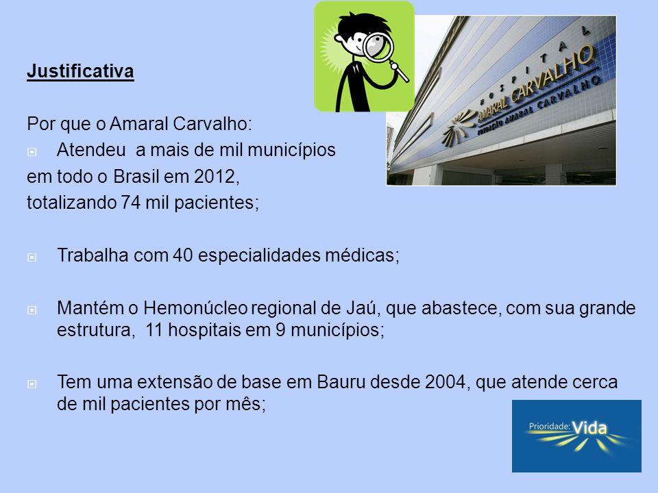 Justificativa Por que o Amaral Carvalho: Atendeu a mais de mil municípios em todo o Brasil em 2012, totalizando 74 mil pacientes; Trabalha com 40 especialidades médicas; Mantém o Hemonúcleo regional de Jaú, que abastece, com sua grande estrutura, 11 hospitais em 9 municípios; Tem uma extensão de base em Bauru desde 2004, que atende cerca de mil pacientes por mês;