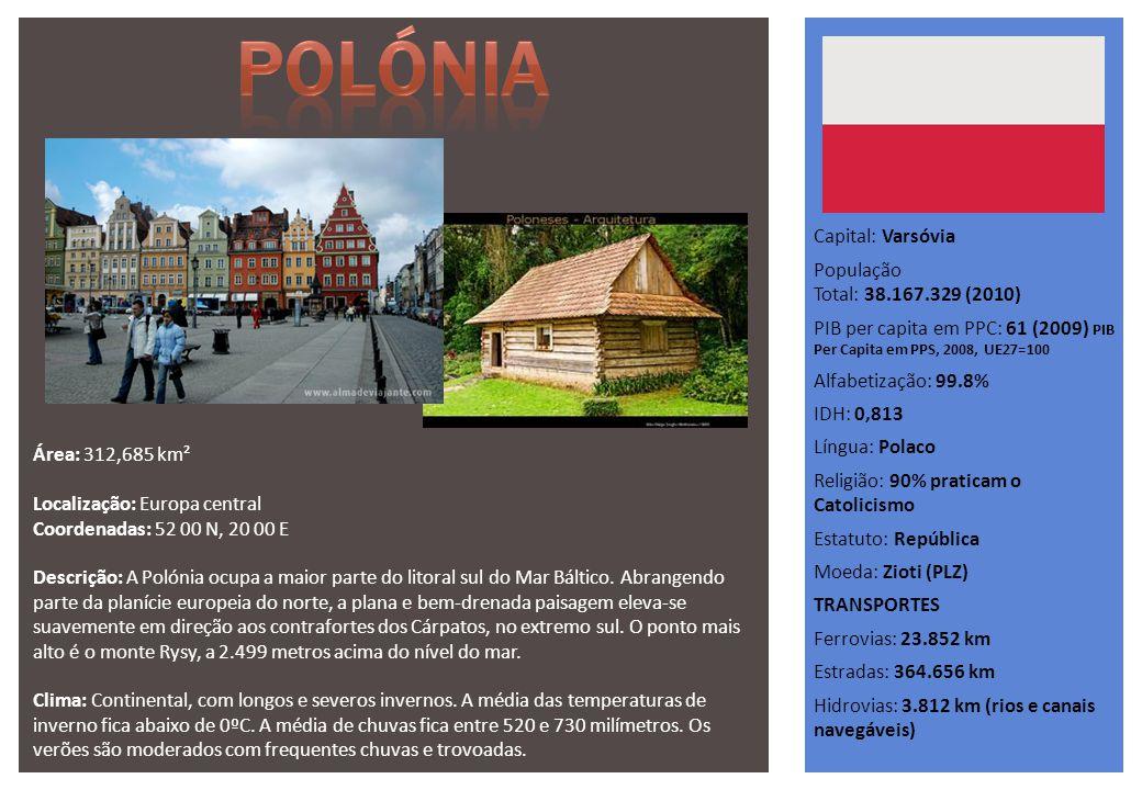 Capital: Varsóvia População Total: 38.167.329 (2010) PIB per capita em PPC: 61 (2009) PIB Per Capita em PPS, 2008, UE27=100 Alfabetização: 99.8% IDH: 0,813 Língua: Polaco Religião: 90% praticam o Catolicismo Estatuto: República Moeda: Zioti (PLZ) TRANSPORTES Ferrovias: 23.852 km Estradas: 364.656 km Hidrovias: 3.812 km (rios e canais navegáveis) Área: 312,685 km² Localização: Europa central Coordenadas: 52 00 N, 20 00 E Descrição: A Polónia ocupa a maior parte do litoral sul do Mar Báltico.
