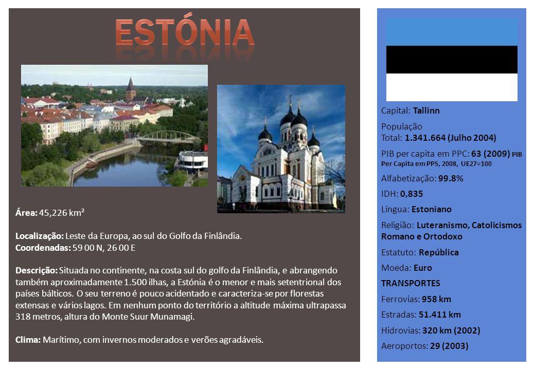 Capital: Tallinn População Total: 1.341.664 (Julho 2004) PIB per capita em PPC: 63 (2009) PIB Per Capita em PPS, 2008, UE27=100 Alfabetização: 99.8% IDH: 0,835 Língua: Estoniano Religião: Luteranismo, Catolicismos Romano e Ortodoxo Estatuto: República Moeda: Euro TRANSPORTES Ferrovias: 958 km Estradas: 51.411 km Hidrovias: 320 km (2002) Aeroportos: 29 (2003) Área: 45,226 km² Localização: Leste da Europa, ao sul do Golfo da Finlândia.