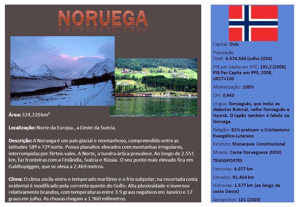 Capital: Oslo População Total: 4.574.560 (Julho 2004) PIB per capita em PPC: 191,2 (2008) PIB Per Capita em PPS, 2008, UE27=100 Alfabetização: 100% IDH: 0,943 Língua: Norueguês, que inclui os dialectos Bokmal, velho Norueguês e Nyorsk.