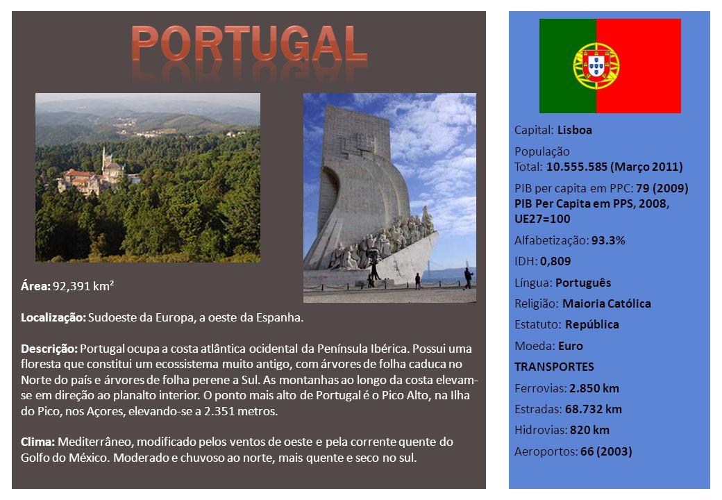 Área: 92,391 km² Localização: Sudoeste da Europa, a oeste da Espanha.