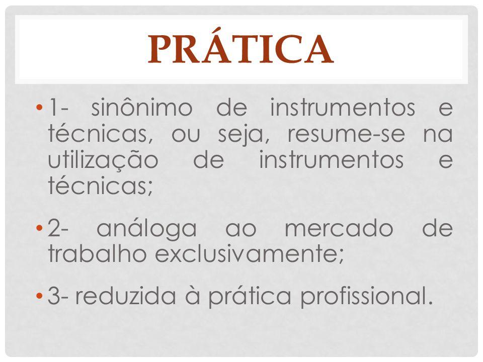 PRÁTICA 1- sinônimo de instrumentos e técnicas, ou seja, resume-se na utilização de instrumentos e técnicas; 2- análoga ao mercado de trabalho exclusi