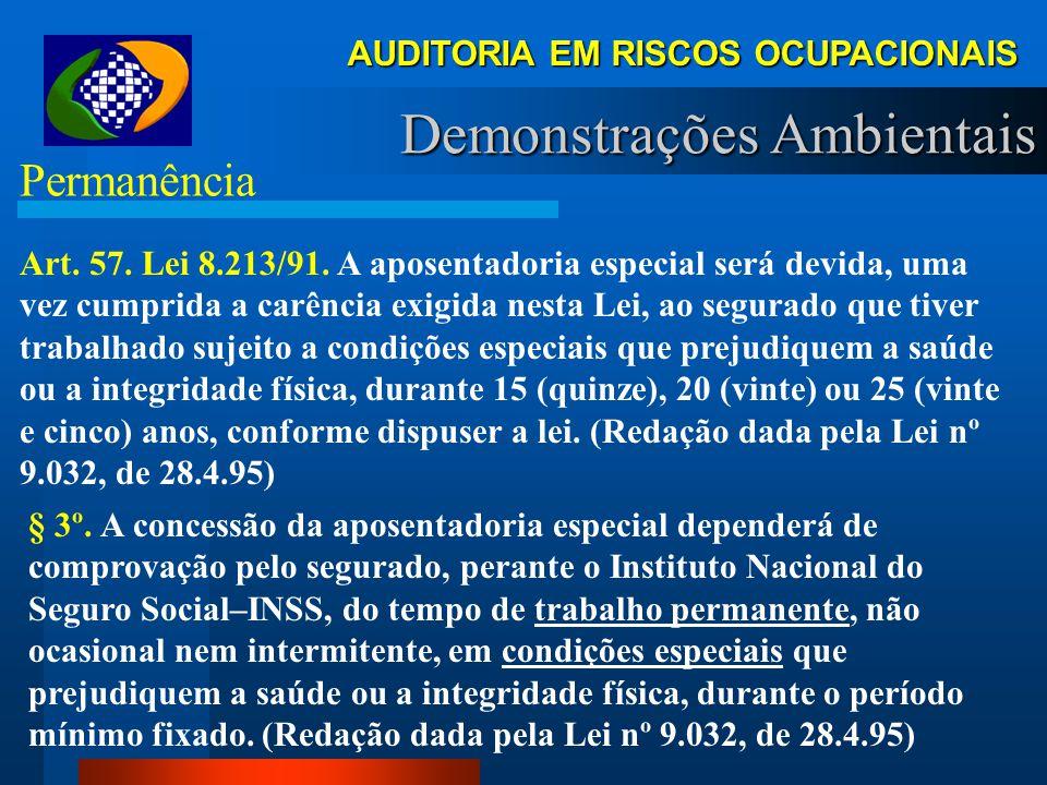 AUDITORIA EM RISCOS OCUPACIONAIS Demonstrações Ambientais Conceitos Básicos RISCOS OCUPACIONAIS PROBABILIDADE + + DANO AMBIENTAIS (F/Q/B) ERGONÔ- MICO