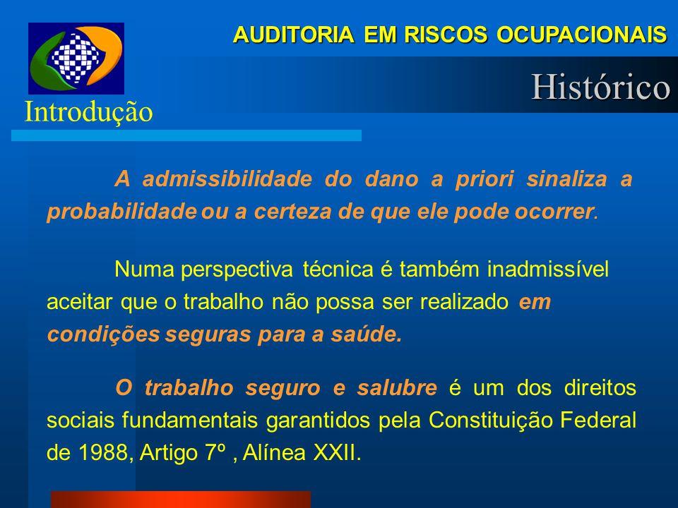 AUDITORIA EM RISCOS OCUPACIONAIS Histórico A aposentadoria especial é uma herança histórica antiga, que vem sendo justificada pelo legislador como um