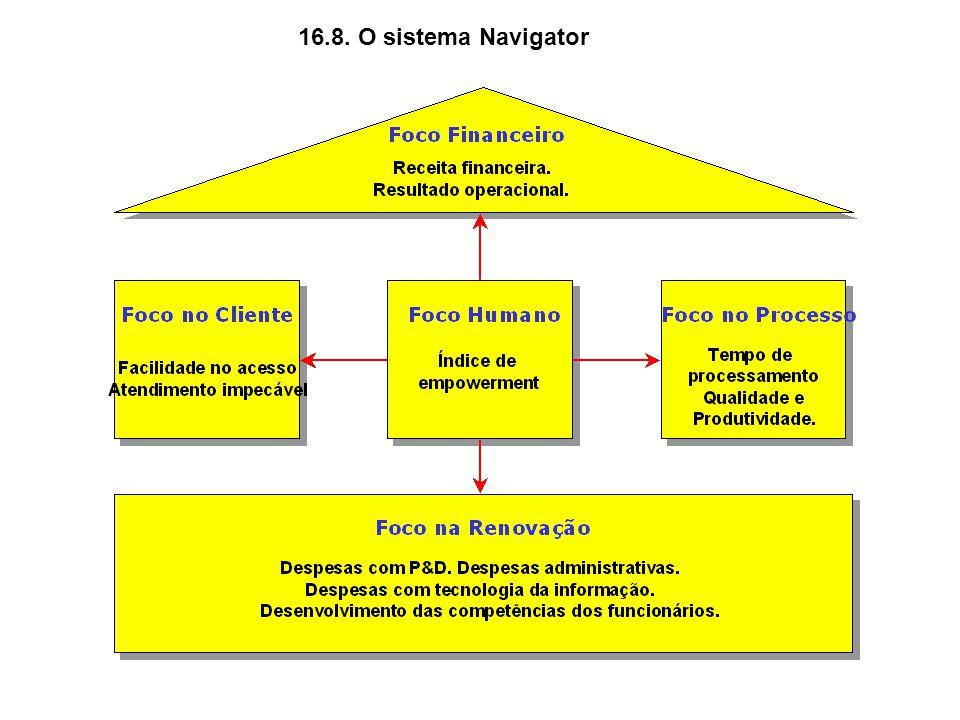 16.8. O sistema Navigator