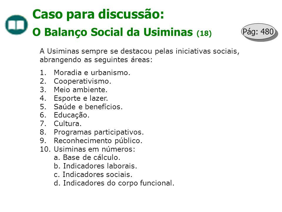 Caso para discussão: O Balanço Social da Usiminas (18) Pág: 480 A Usiminas sempre se destacou pelas iniciativas sociais, abrangendo as seguintes áreas