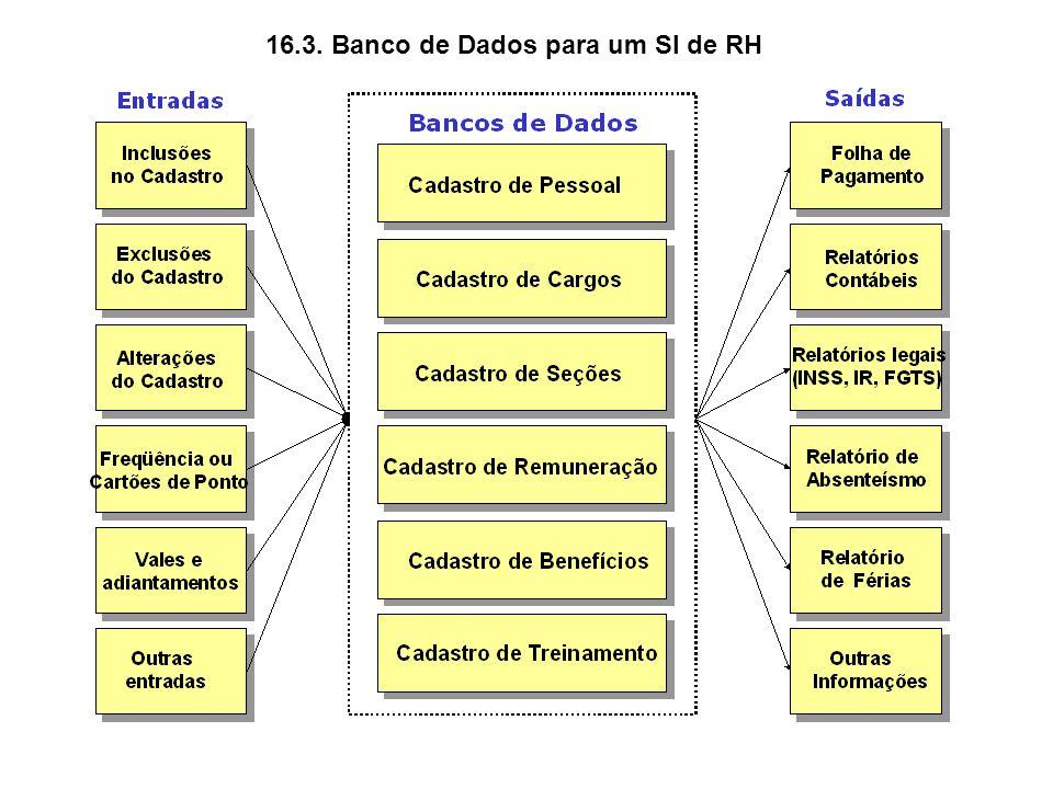 16.3. Banco de Dados para um SI de RH