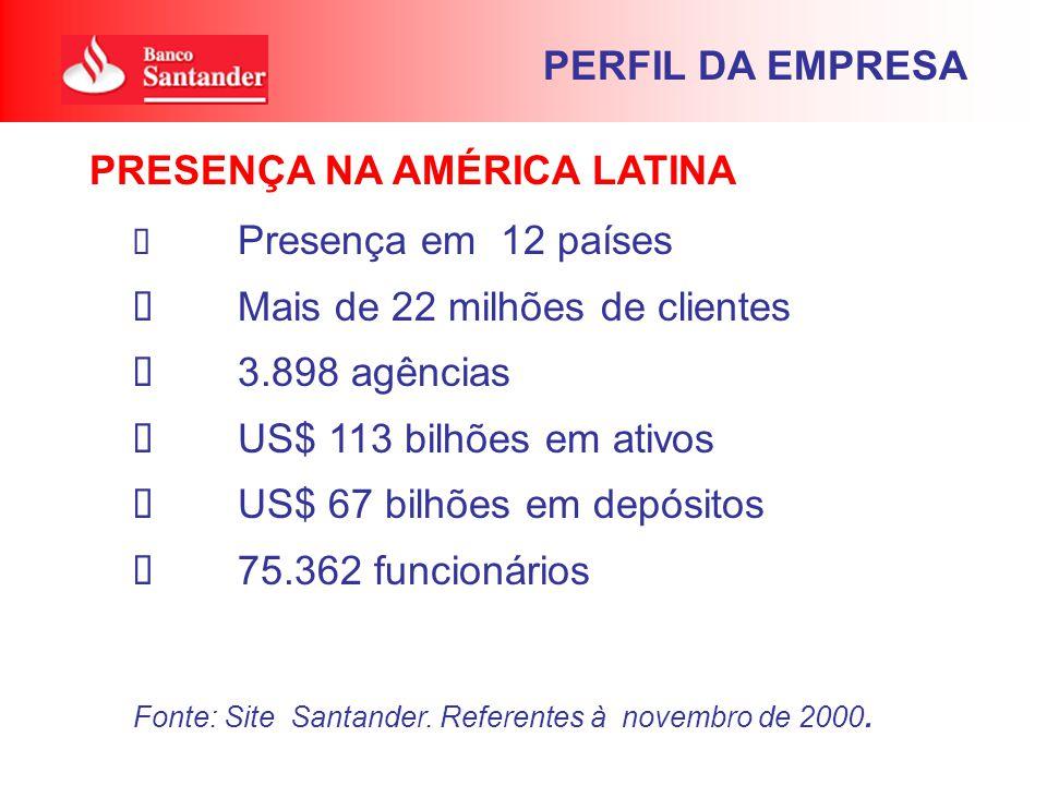 Presença em 12 países Mais de 22 milhões de clientes 3.898 agências US$ 113 bilhões em ativos US$ 67 bilhões em depósitos 75.362 funcionários Fonte: Site Santander.