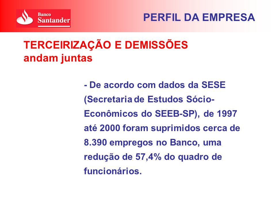- De acordo com dados da SESE (Secretaria de Estudos Sócio- Econômicos do SEEB-SP), de 1997 até 2000 foram suprimidos cerca de 8.390 empregos no Banco, uma redução de 57,4% do quadro de funcionários.