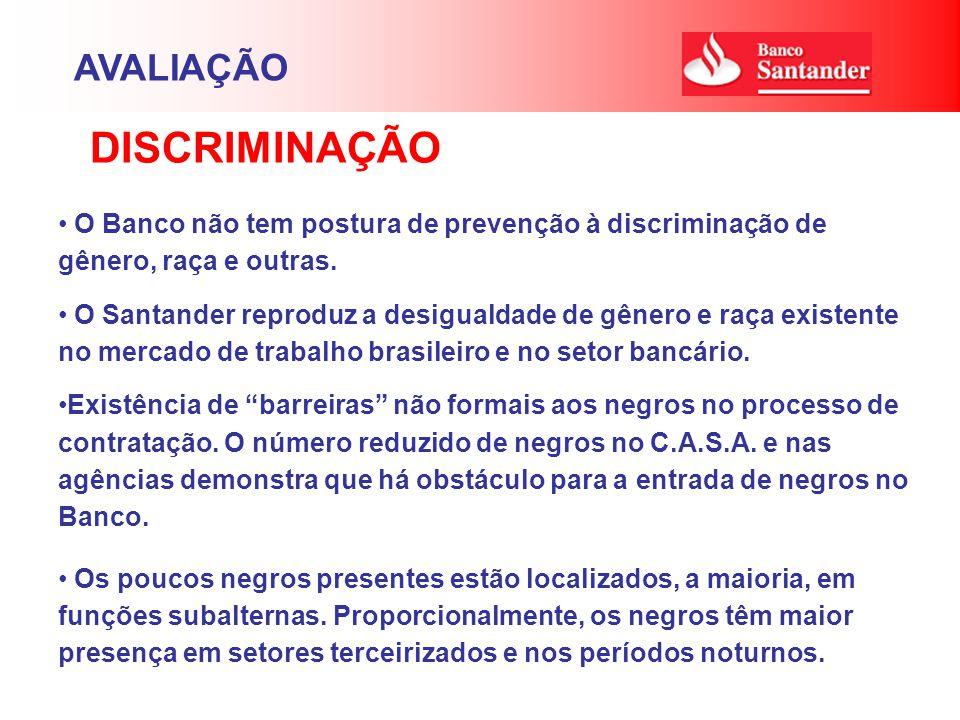 O Banco não tem postura de prevenção à discriminação de gênero, raça e outras. O Santander reproduz a desigualdade de gênero e raça existente no merca