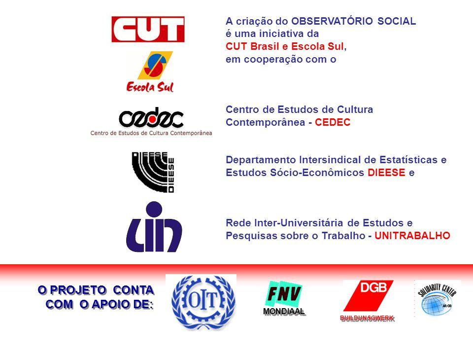 A criação do OBSERVATÓRIO SOCIAL é uma iniciativa da CUT Brasil e Escola Sul, em cooperação com o Centro de Estudos de Cultura Contemporânea - CEDEC Departamento Intersindical de Estatísticas e Estudos Sócio-Econômicos DIEESE e Rede Inter-Universitária de Estudos e Pesquisas sobre o Trabalho - UNITRABALHO O PROJETO CONTA COM O APOIO DE: O PROJETO CONTA COM O APOIO DE: MONDIAALMONDIAAL BUILDUNSGWERKBUILDUNSGWERK