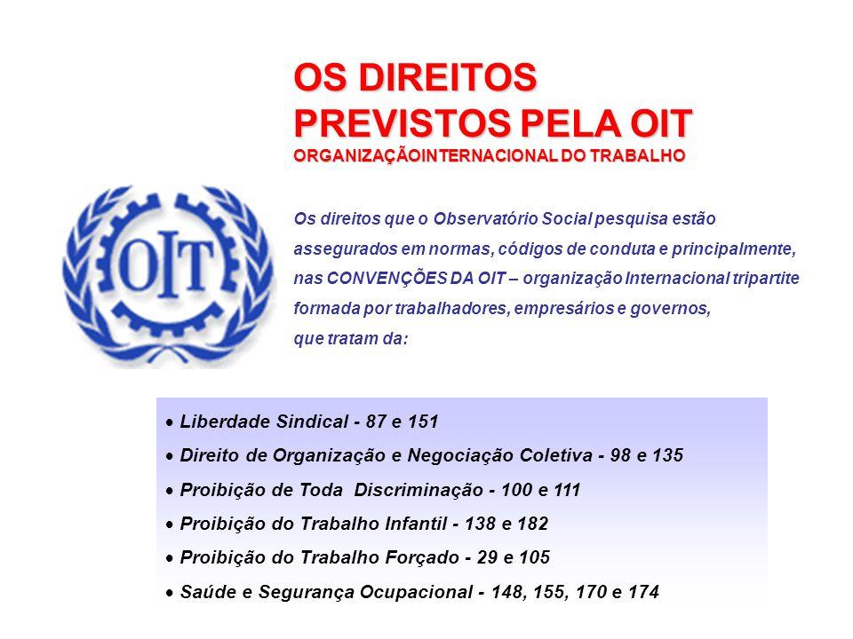 Liberdade Sindical - 87 e 151 Direito de Organização e Negociação Coletiva - 98 e 135 Proibição de Toda Discriminação - 100 e 111 Proibição do Trabalh