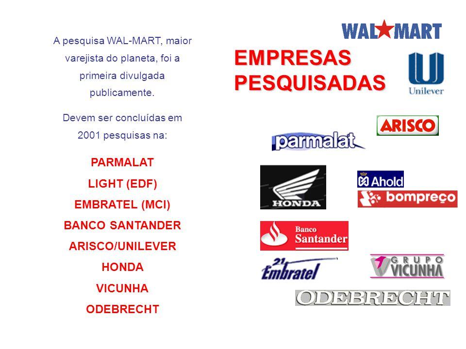 A pesquisa WAL-MART, maior varejista do planeta, foi a primeira divulgada publicamente. Devem ser concluídas em 2001 pesquisas na: PARMALAT LIGHT (EDF