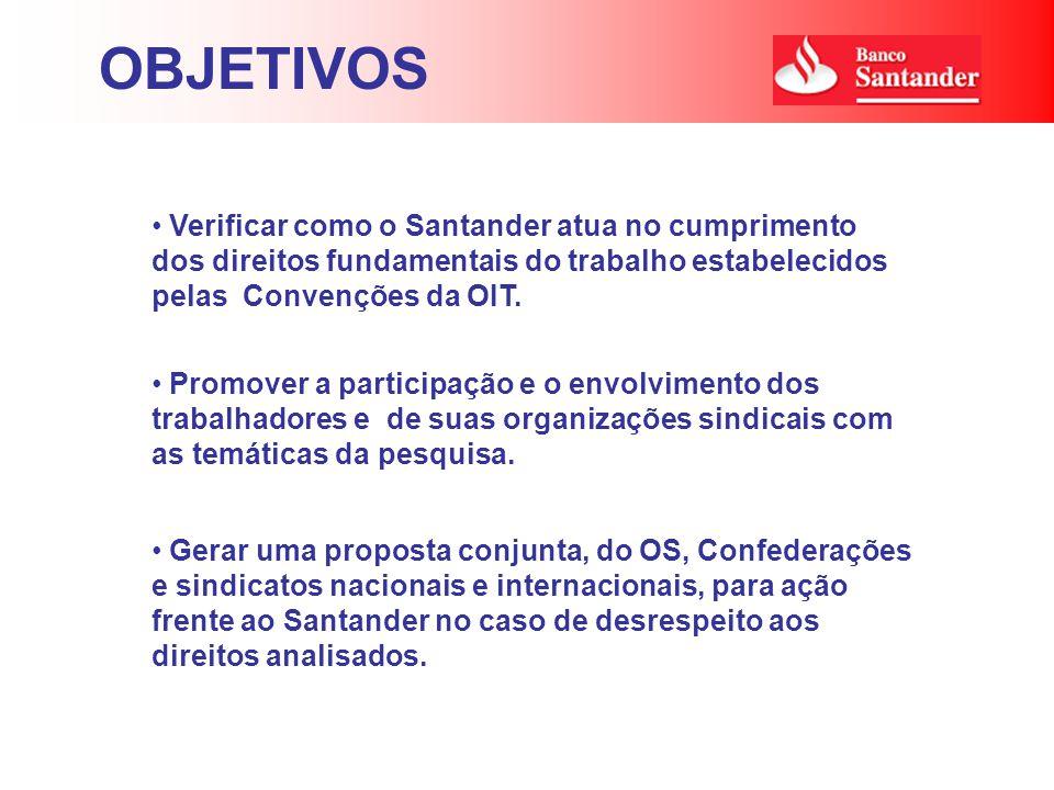 Verificar como o Santander atua no cumprimento dos direitos fundamentais do trabalho estabelecidos pelas Convenções da OIT. Promover a participação e