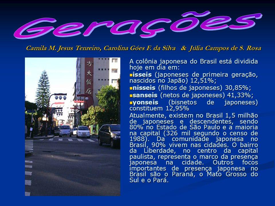 A colônia japonesa do Brasil está dividida hoje em dia em: isseis (japoneses de primeira geração, nascidos no Japão) 12,51%; nisseis (filhos de japone