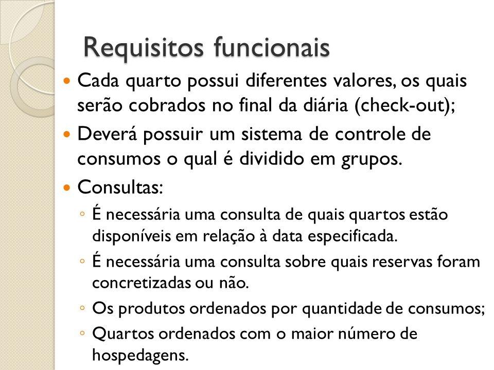 Requisitos funcionais Cada quarto possui diferentes valores, os quais serão cobrados no final da diária (check-out); Deverá possuir um sistema de cont