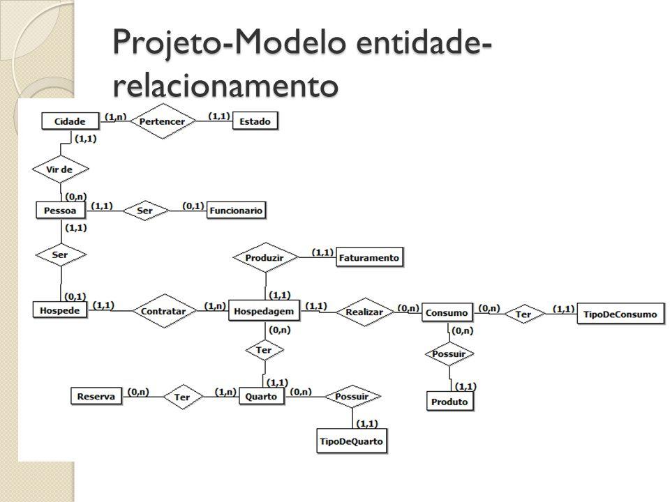 Projeto-Modelo entidade- relacionamento