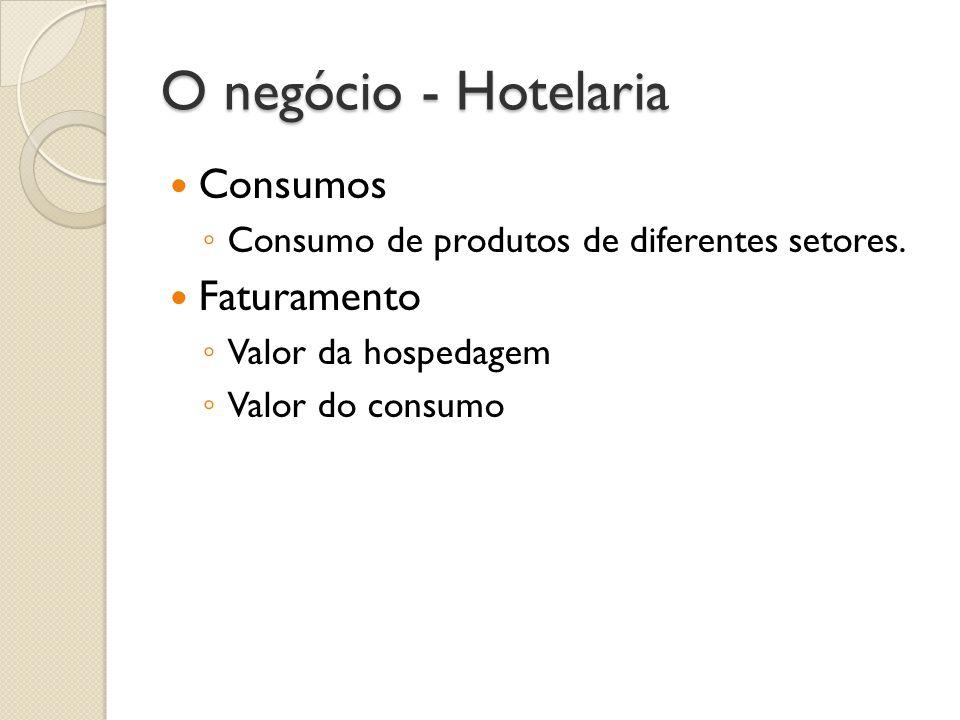 O negócio - Hotelaria Consumos Consumo de produtos de diferentes setores. Faturamento Valor da hospedagem Valor do consumo