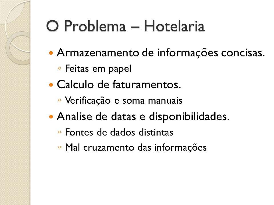 O Problema – Hotelaria Armazenamento de informações concisas. Feitas em papel Calculo de faturamentos. Verificação e soma manuais Analise de datas e d
