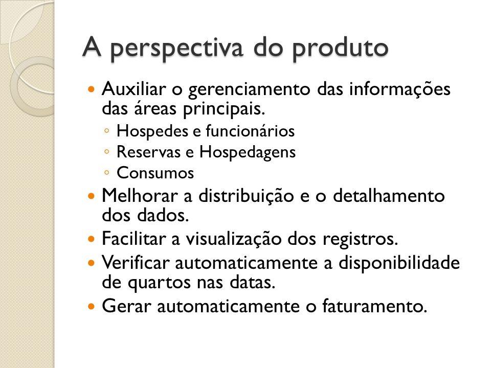 A perspectiva do produto Auxiliar o gerenciamento das informações das áreas principais. Hospedes e funcionários Reservas e Hospedagens Consumos Melhor