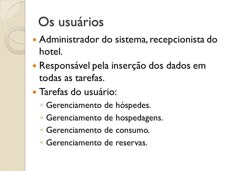 Os usuários Administrador do sistema, recepcionista do hotel. Responsável pela inserção dos dados em todas as tarefas. Tarefas do usuário: Gerenciamen