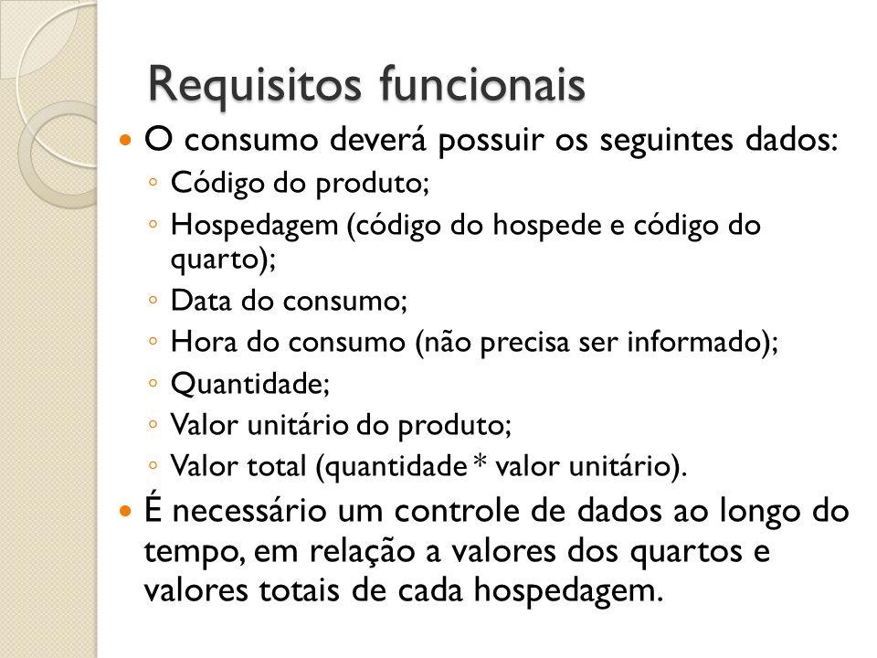 Requisitos funcionais O consumo deverá possuir os seguintes dados: Código do produto; Hospedagem (código do hospede e código do quarto); Data do consu