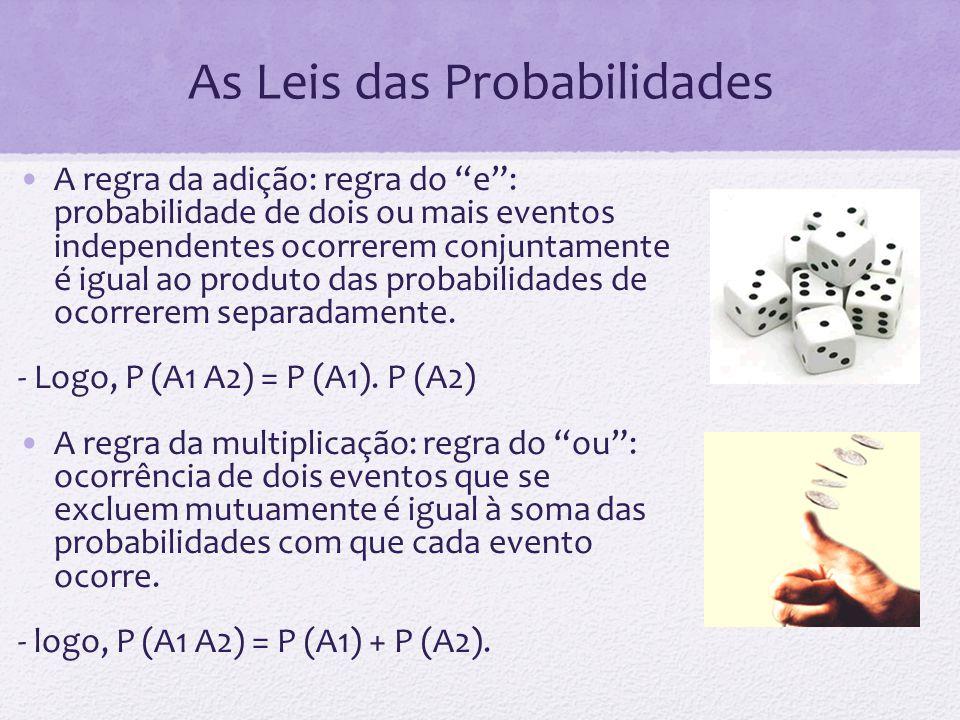 As Leis das Probabilidades A regra da adição: regra do e: probabilidade de dois ou mais eventos independentes ocorrerem conjuntamente é igual ao produ