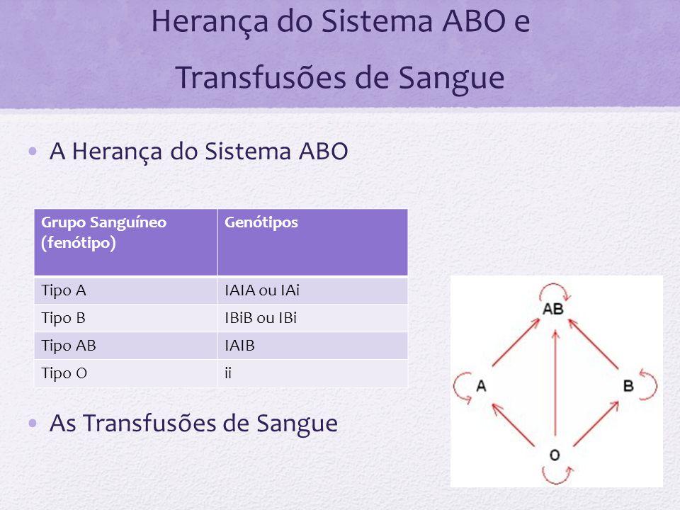 Herança do Sistema ABO e Transfusões de Sangue A Herança do Sistema ABO As Transfusões de Sangue Grupo Sanguíneo (fenótipo) Genótipos Tipo AIAIA ou IA