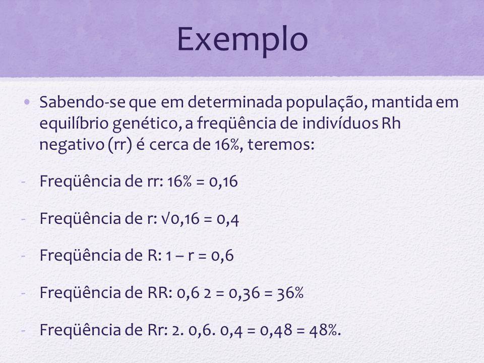 Exemplo Sabendo-se que em determinada população, mantida em equilíbrio genético, a freqüência de indivíduos Rh negativo (rr) é cerca de 16%, teremos: