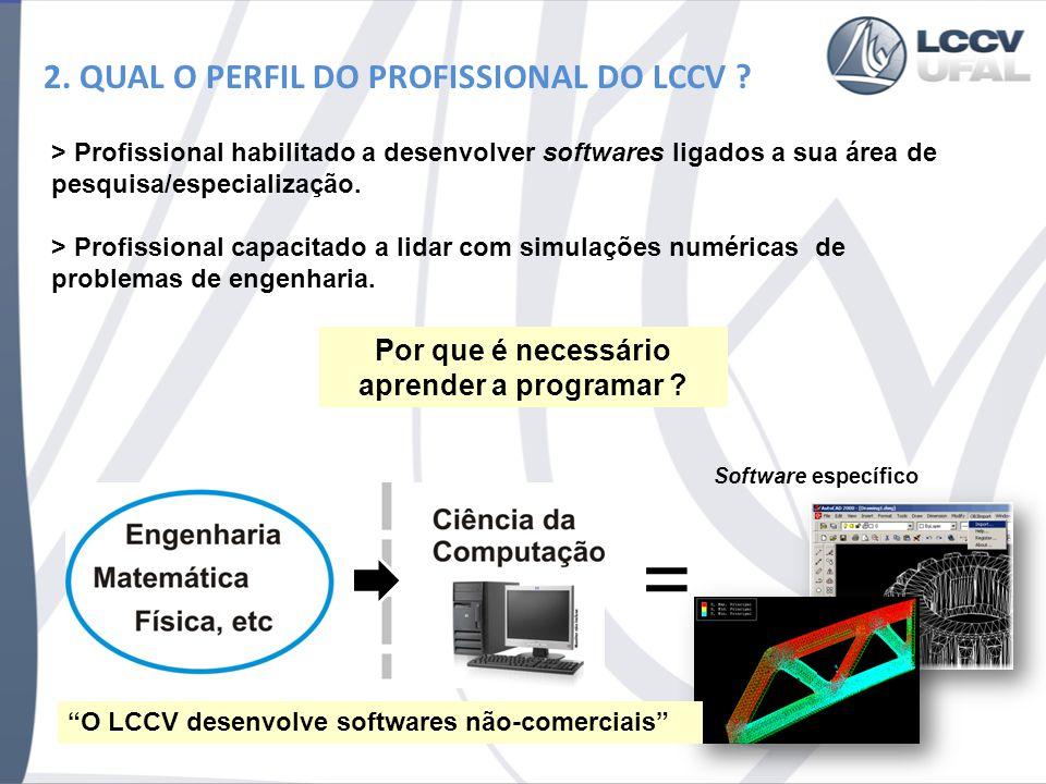 2. QUAL O PERFIL DO PROFISSIONAL DO LCCV ? > Profissional habilitado a desenvolver softwares ligados a sua área de pesquisa/especialização. > Profissi