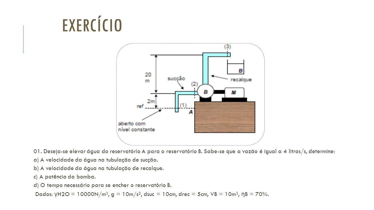 EXERCÍCIO 01. Deseja-se elevar água do reservatório A para o reservatório B. Sabe-se que a vazão é igual a 4 litros/s, determine: a) A velocidade da á