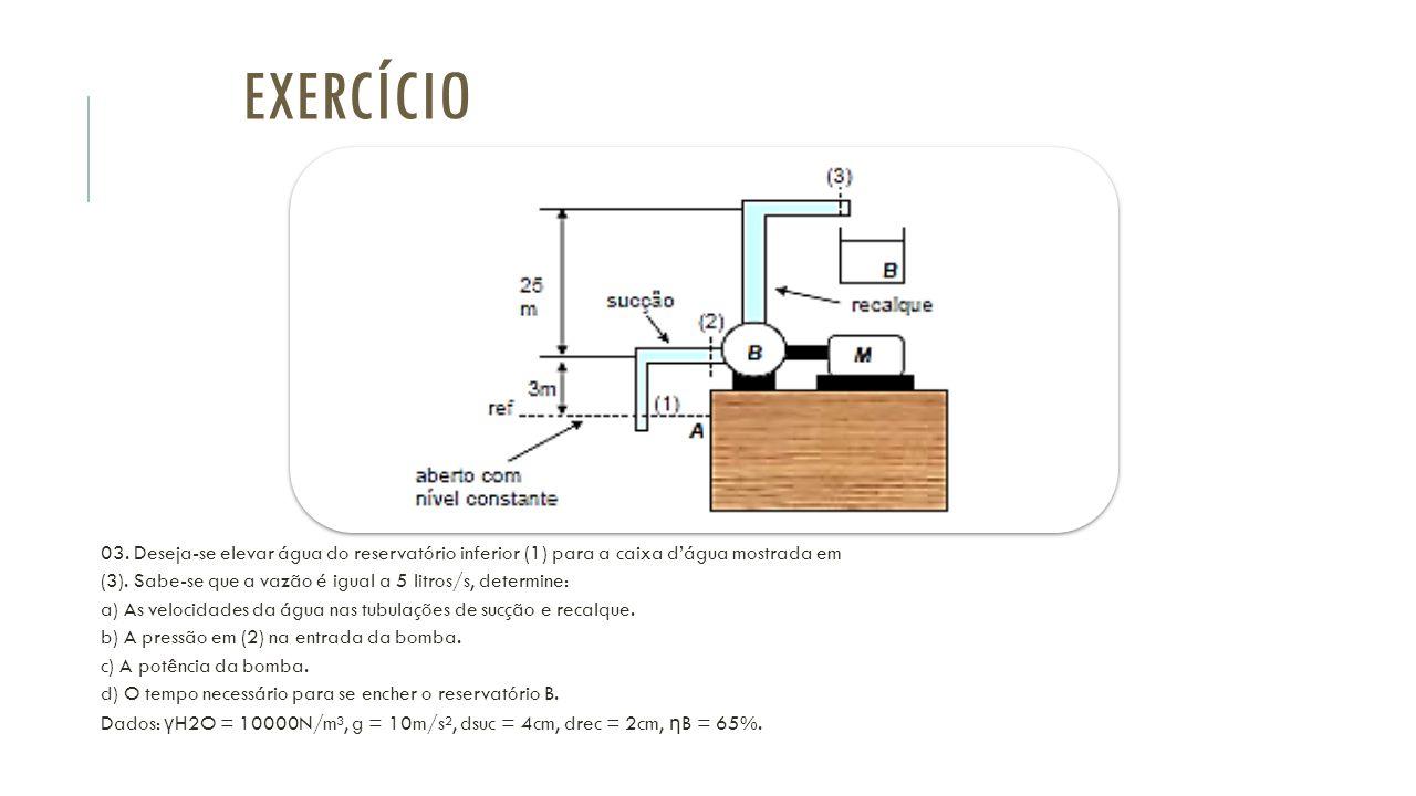 EXERCÍCIO 03. Deseja-se elevar água do reservatório inferior (1) para a caixa dágua mostrada em (3). Sabe-se que a vazão é igual a 5 litros/s, determi